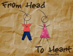 Image result for from the head to the heart